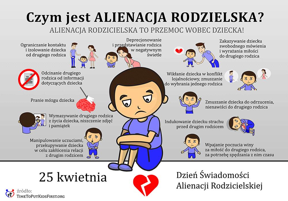 alienacja rodzicielska infografika